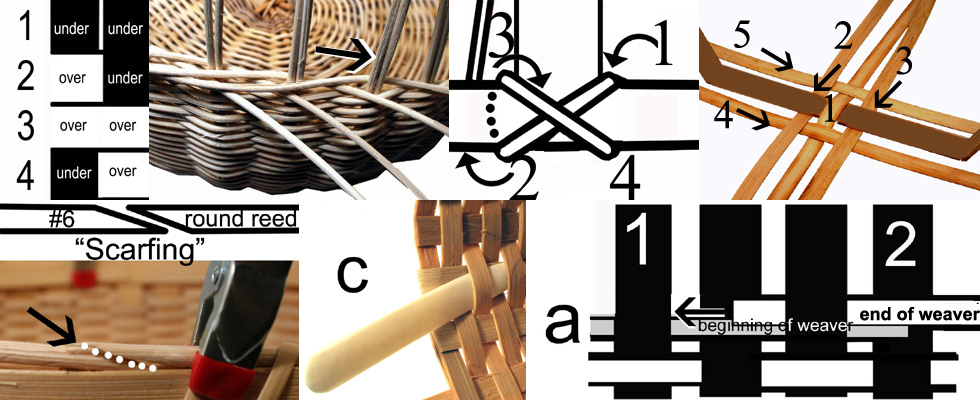 Basket Weaving Kits