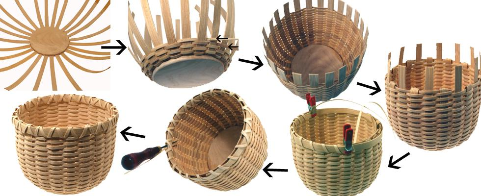 basket weaving and meditation