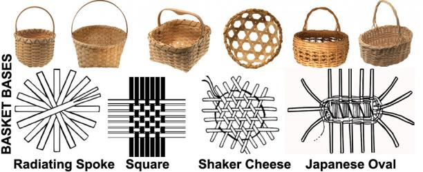 Basket-base-weaving.jpg