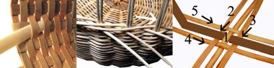 Basket-Weaving-Kits-Details.jpg
