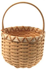 beginner basket kit